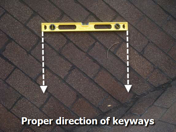 Proper alignment of shingles